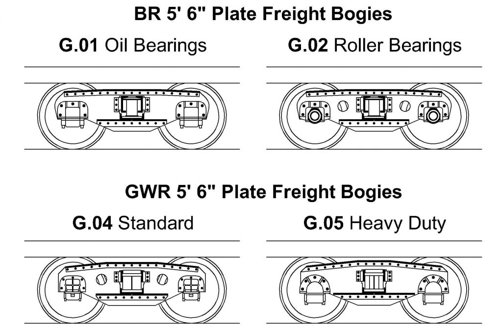 Freight Bogies Sideframes - Diagram 2 Cropped
